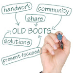 Old Boots Veterans Association meetings